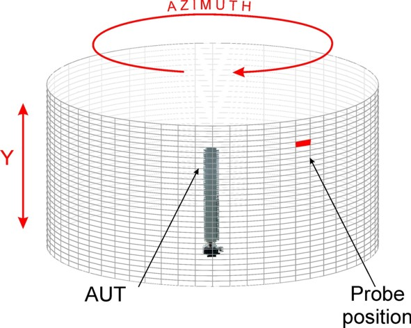 Near Field Antenna Measurement System on Cylindrical Surface